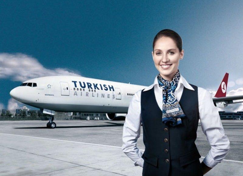 Покупка авиабилетов на сайте Tickets.by: достоинства
